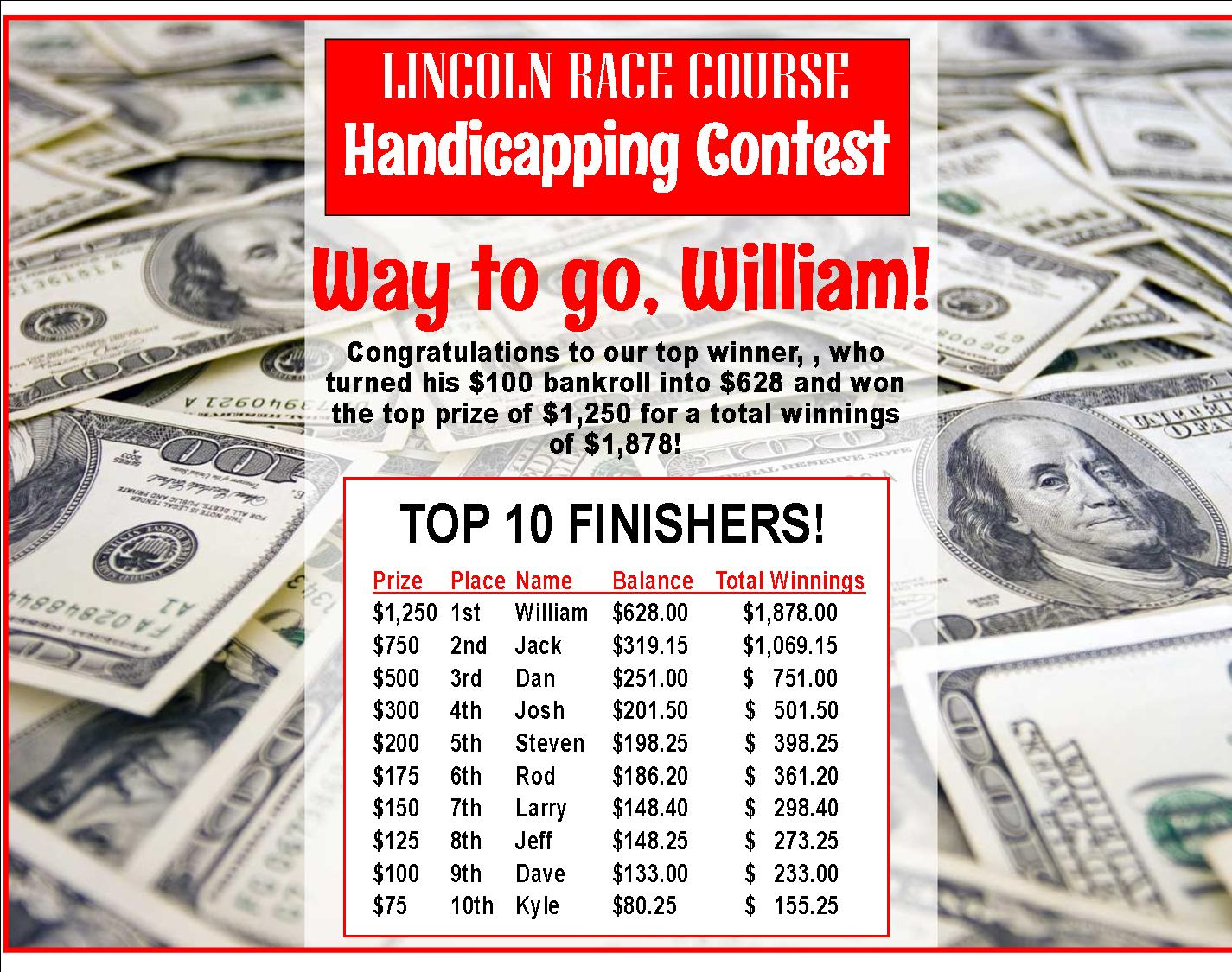 HandicappingContest Winners 12-15-18.jpg